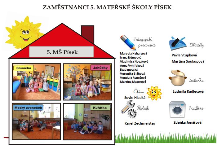 5. Mateřská škola